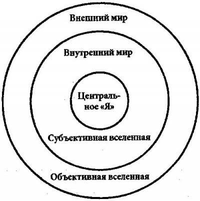 hexes_scheme